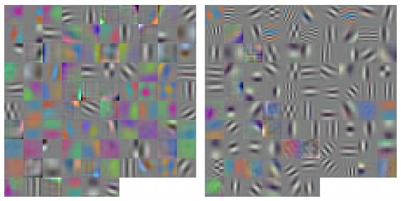 Este es un resultado de cómo una Inteligencia Artificial del tipo Red Neuronal representa una imagen, para compararla con otras, y encontrar imágenes similares. Claramente, esto para un humano no tiene mucho sentido. De Karpathy, A. et al: